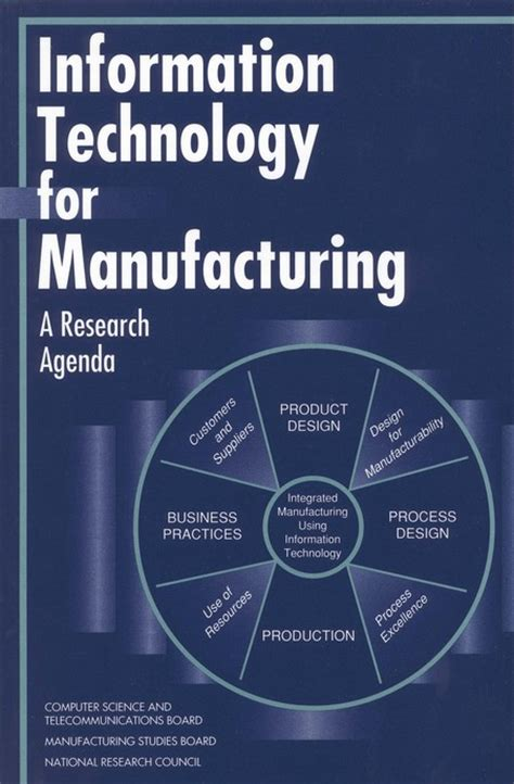 Information Technology for Manufacturing: A Research