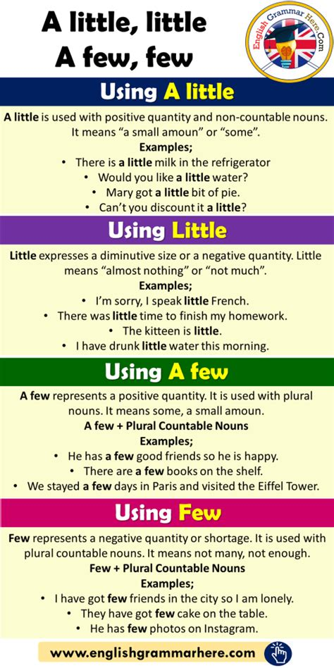 How To Use A little, little A few, few in English, Example
