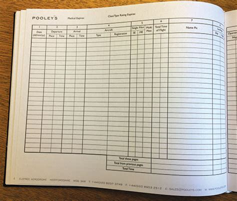 Log Books and Licence Holders | Commercial / ATPL Log