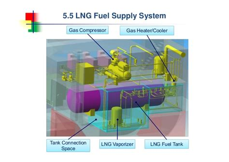 4 study of_small_scale_lng_carrier