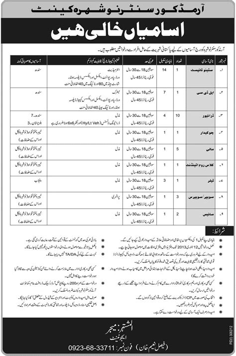 Jobs in Pakistan: Armed Core Centre Nowshera Cantt-Jobs In