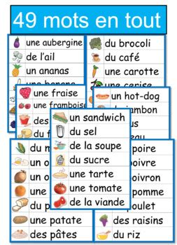 La nourriture - French Vocabulary Word Wall of Food by Ms
